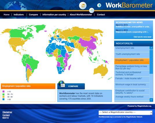 WorkBarometer.org